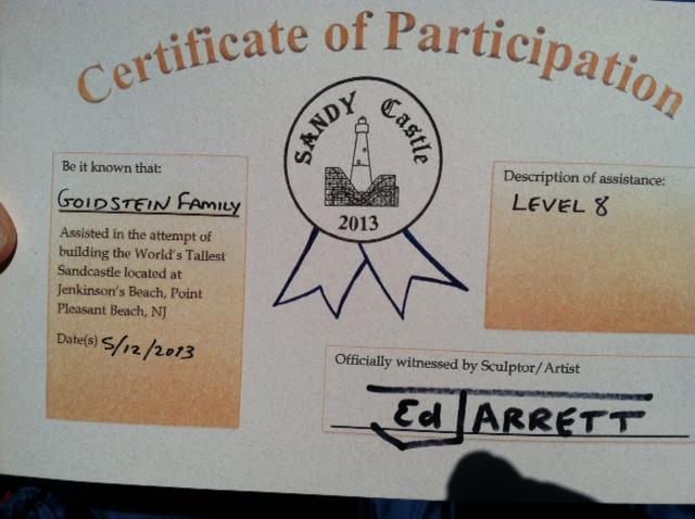 castle certificate