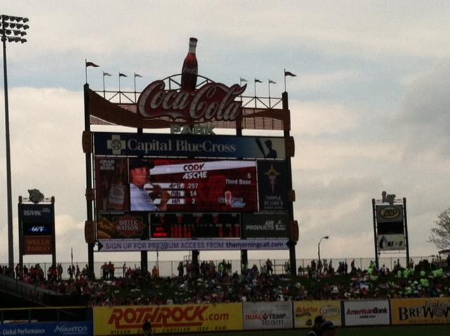Cody scoreboard